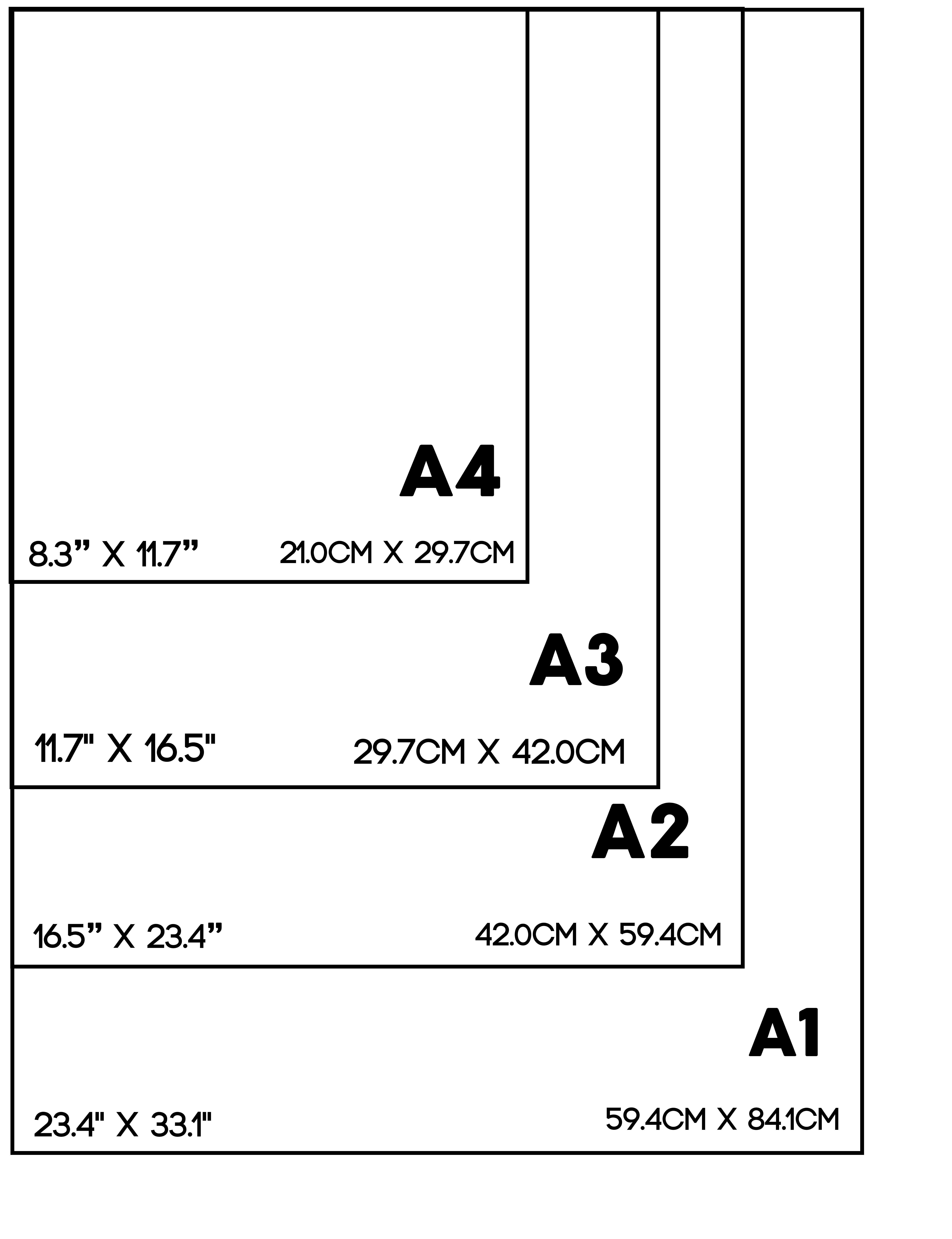 Guide to Standard Photo Print Sizes and Photo Frame Sizes ... - photo#12
